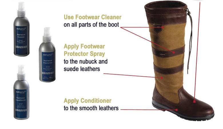 Dubarry Footwear Protector